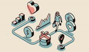 Graphic showing customer journey marketing